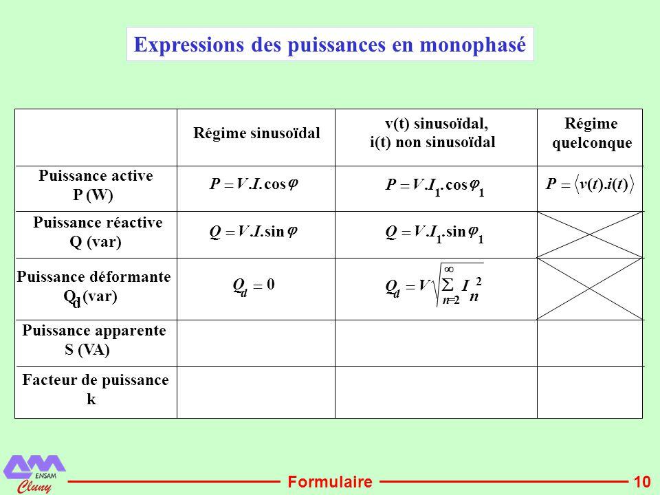 10 Régime sinusoïdal v(t) sinusoïdal, i(t) non sinusoïdal Régime quelconque Puissance active P (W)  cos..IVP  11..  IV P  )().(titvP  Puissance r