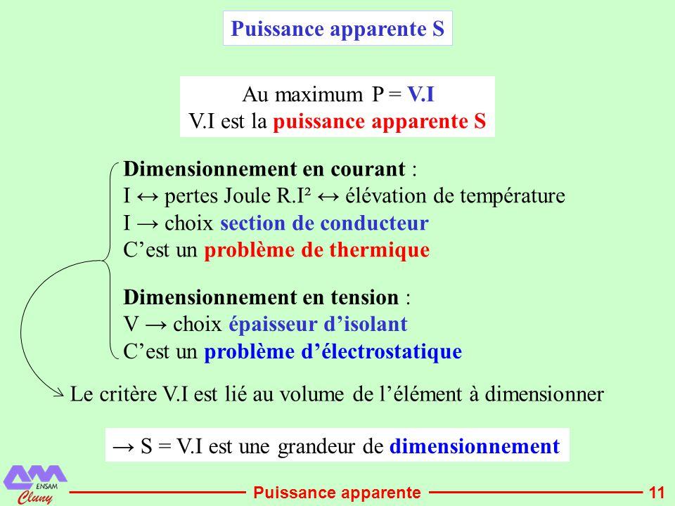 11 Puissance apparente S → S = V.I est une grandeur de dimensionnement Au maximum P = V.I V.I est la puissance apparente S Puissance apparente Le crit
