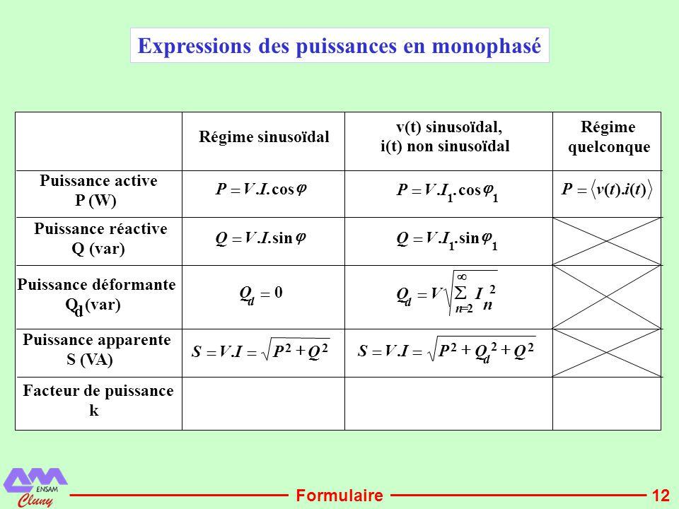 12 Régime sinusoïdal v(t) sinusoïdal, i(t) non sinusoïdal Régime quelconque Puissance active P (W)  cos..IVP  11..  IV P  )().(titvP  Puissance r