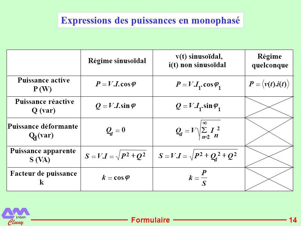 14 Régime sinusoïdal v(t) sinusoïdal, i(t) non sinusoïdal Régime quelconque Puissance active P (W)  cos..IVP  11..  IV P  )().(titvP  Puissance r
