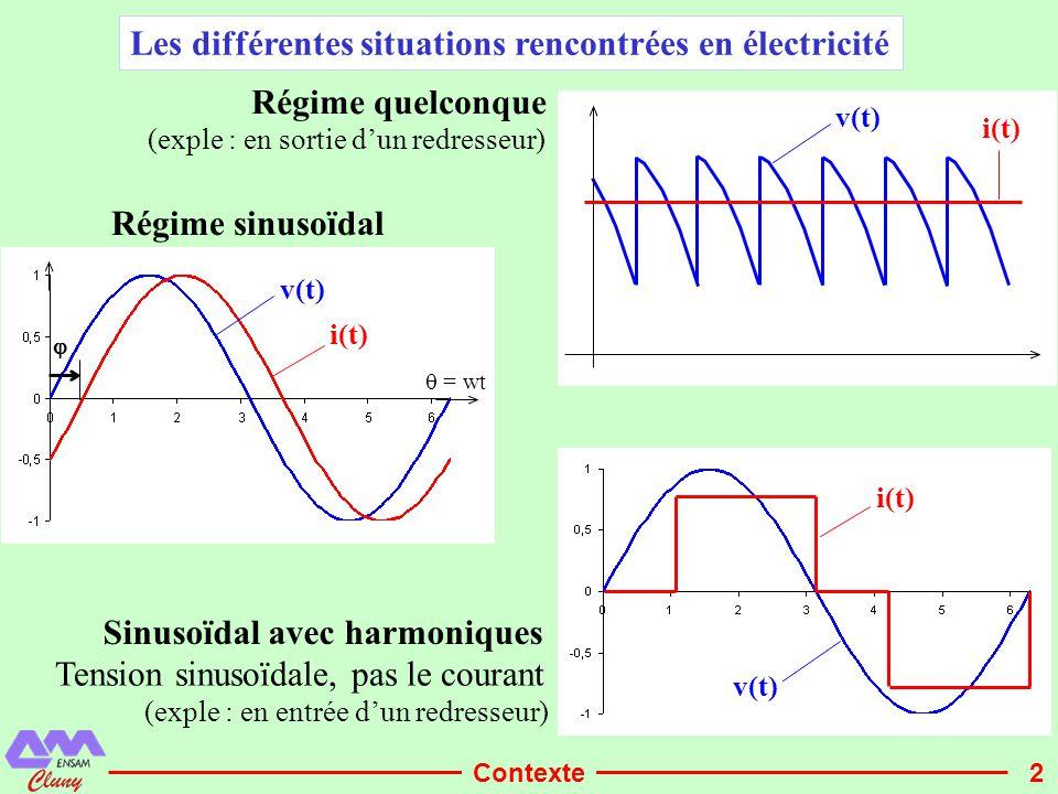 2 Régime sinusoïdal (exple : en entrée d'un redresseur) Tension sinusoïdale, pas le courant (exple : en sortie d'un redresseur) Régime quelconque Les