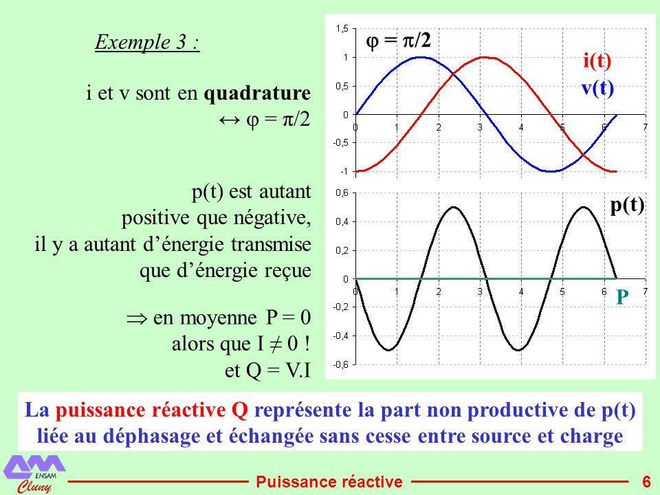 6  =  /2 p(t) est autant positive que négative, il y a autant d'énergie transmise que d'énergie reçue v(t) i(t) p(t) P Exemple 3 : i et v sont en qu