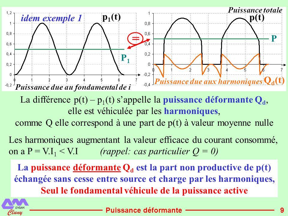 9 p 1 (t) P1P1 p(t) P Q d (t) Puissance due au fondamental de i Puissance totale La différence p(t) – p 1 (t) s'appelle la puissance déformante Q d, e
