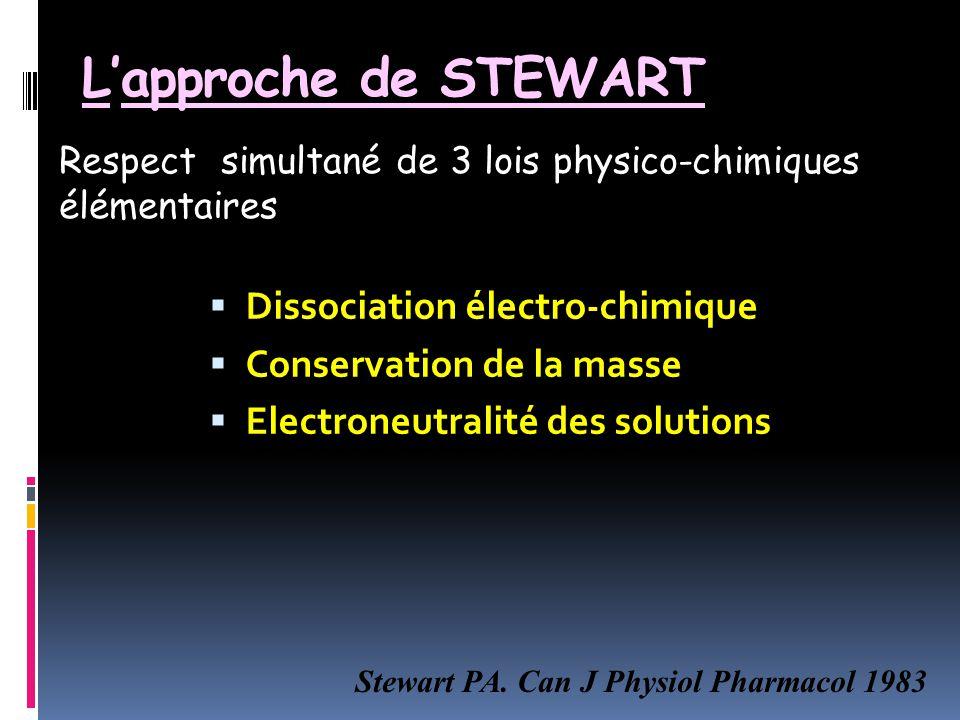 L'approche de STEWART  Dissociation électro-chimique  Conservation de la masse  Electroneutralité des solutions Stewart PA.