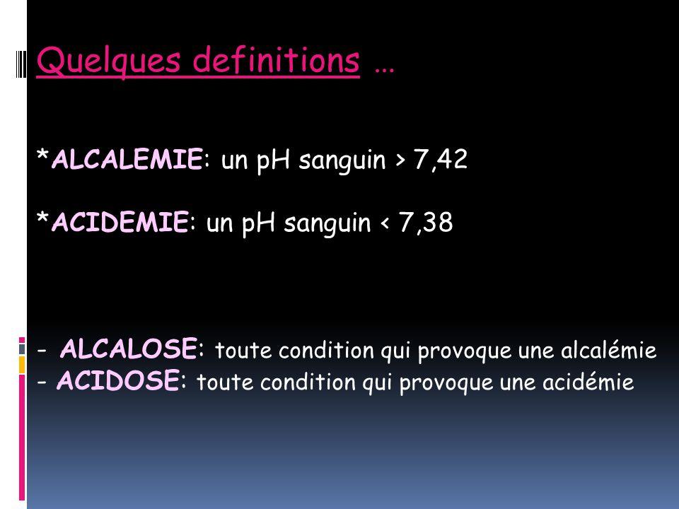 Quelques definitions … *ALCALEMIE: un pH sanguin > 7,42 *ACIDEMIE: un pH sanguin < 7,38 - ALCALOSE: toute condition qui provoque une alcalémie - ACIDOSE: toute condition qui provoque une acidémie