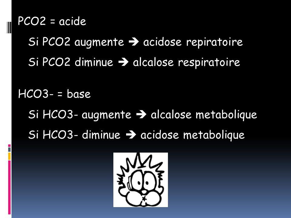 PCO2 = acide Si PCO2 augmente  acidose repiratoire Si PCO2 diminue  alcalose respiratoire HCO3- = base Si HCO3- augmente  alcalose metabolique Si HCO3- diminue  acidose metabolique