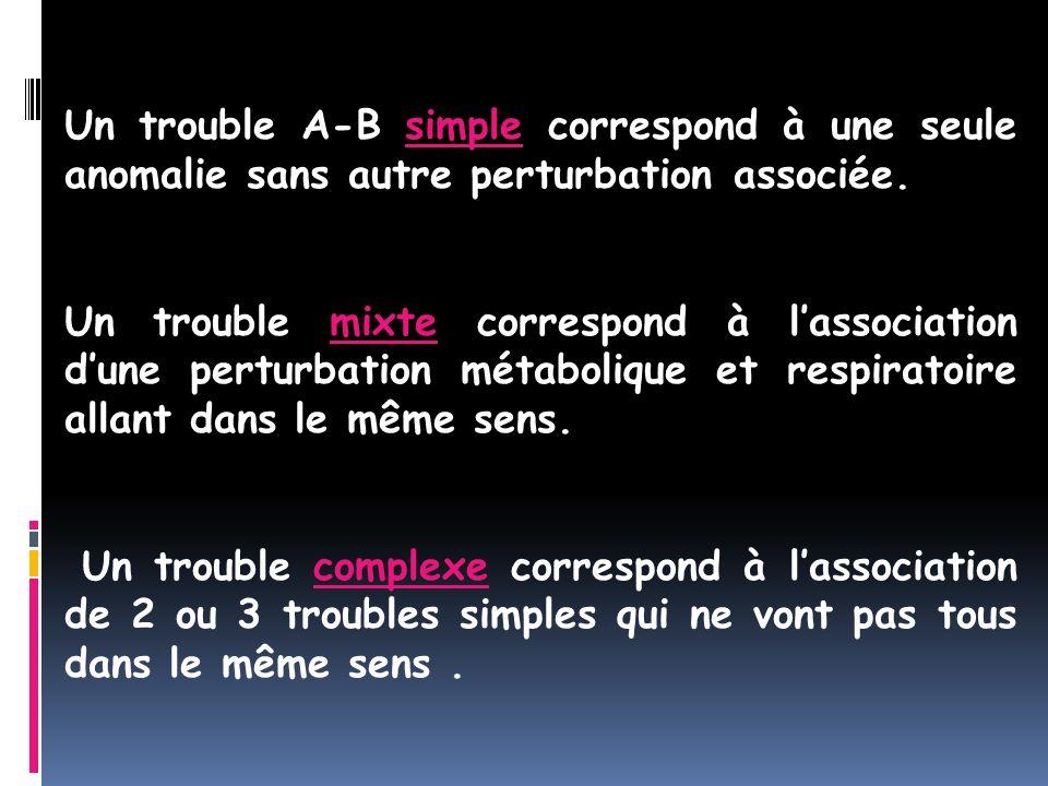 Un trouble A-B simple correspond à une seule anomalie sans autre perturbation associée.