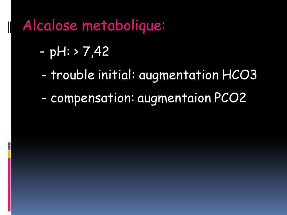 Alcalose metabolique: - pH: > 7,42 - trouble initial: augmentation HCO3 - compensation: augmentaion PCO2