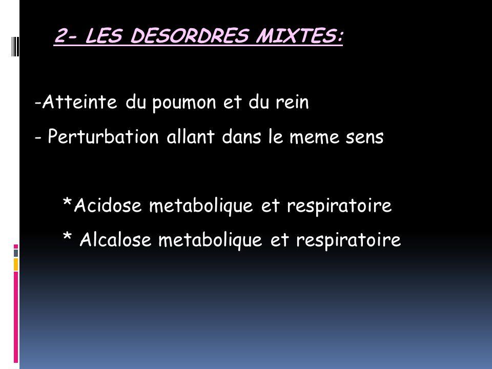2- LES DESORDRES MIXTES: -Atteinte du poumon et du rein - Perturbation allant dans le meme sens *Acidose metabolique et respiratoire * Alcalose metabolique et respiratoire