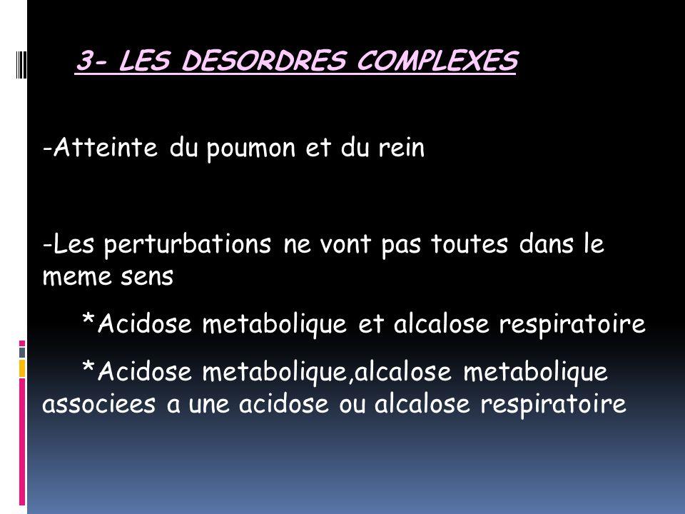 3- LES DESORDRES COMPLEXES -Atteinte du poumon et du rein -Les perturbations ne vont pas toutes dans le meme sens *Acidose metabolique et alcalose respiratoire *Acidose metabolique,alcalose metabolique associees a une acidose ou alcalose respiratoire