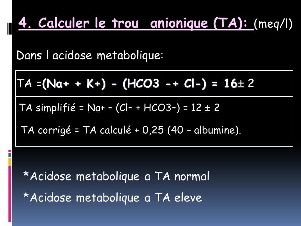 4. Calculer le trou anionique (TA): (meq/l) TA simplifié = Na+ – (Cl– + HCO3–) = 12 ± 2 Dans l acidose metabolique: (Na+ + K+) - (HCO3 -+ Cl-) = 16 TA