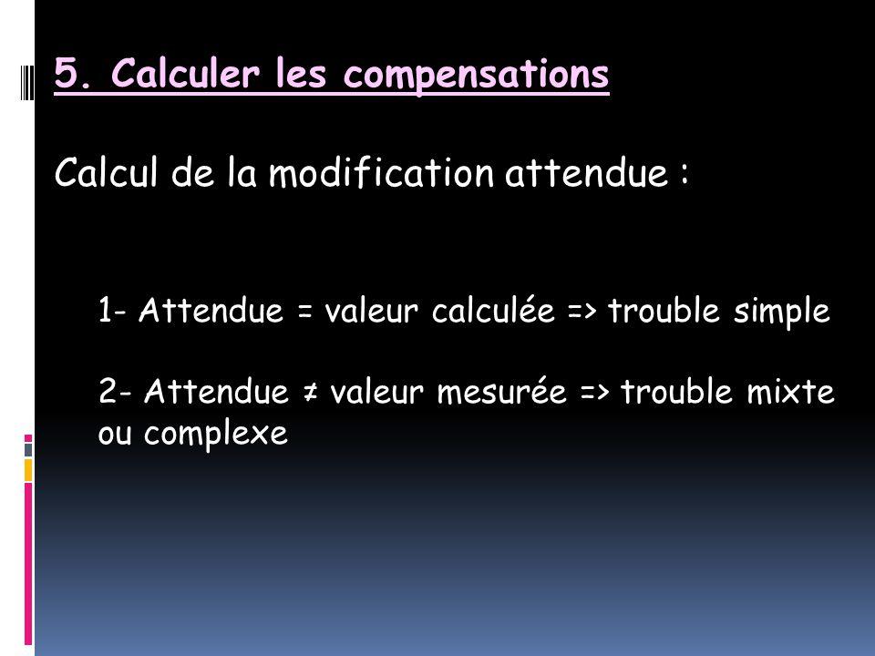 5. Calculer les compensations Calcul de la modification attendue : 1- Attendue = valeur calculée => trouble simple 2- Attendue ≠ valeur mesurée => tro