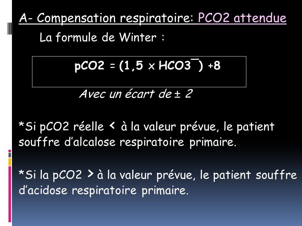 A- Compensation respiratoire: PCO2 attendue La formule de Winter : pCO2 = (1,5 x HCO3¯) +8 Avec un écart de ± 2 *Si pCO2 réelle < à la valeur prévue, le patient souffre d'alcalose respiratoire primaire.