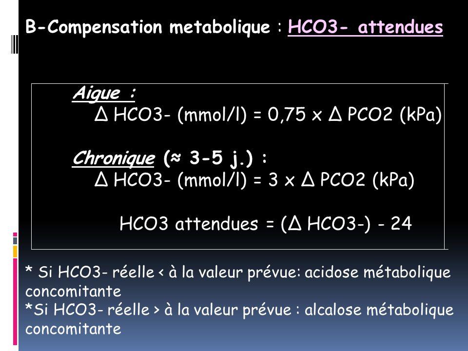 B-Compensation metabolique : HCO3- attendues Aigue : Δ HCO3- (mmol/l) = 0,75 x Δ PCO2 (kPa) Chronique (≈ 3-5 j.) : Δ HCO3- (mmol/l) = 3 x Δ PCO2 (kPa) HCO3 attendues = (Δ HCO3-) - 24 * Si HCO3- réelle < à la valeur prévue: acidose métabolique concomitante *Si HCO3- réelle > à la valeur prévue : alcalose métabolique concomitante