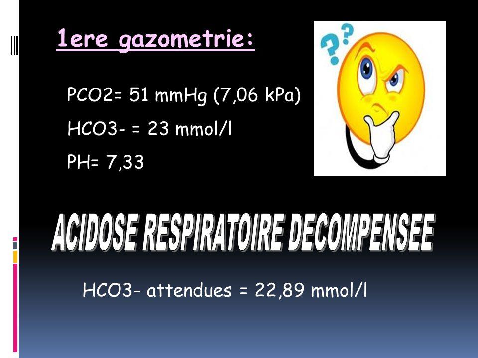 1ere gazometrie: PCO2= 51 mmHg (7,06 kPa) HCO3- = 23 mmol/l PH= 7,33 HCO3- attendues = 22,89 mmol/l