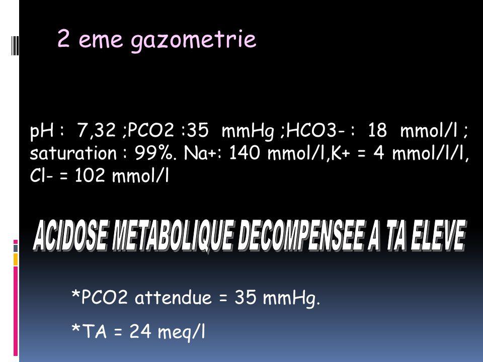 2 eme gazometrie pH : 7,32 ;PCO2 :35 mmHg ;HCO3- : 18 mmol/l ; saturation : 99%.