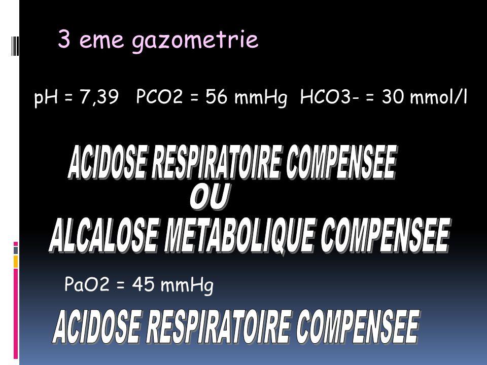 3 eme gazometrie pH = 7,39 PCO2 = 56 mmHg HCO3- = 30 mmol/l PaO2 = 45 mmHg