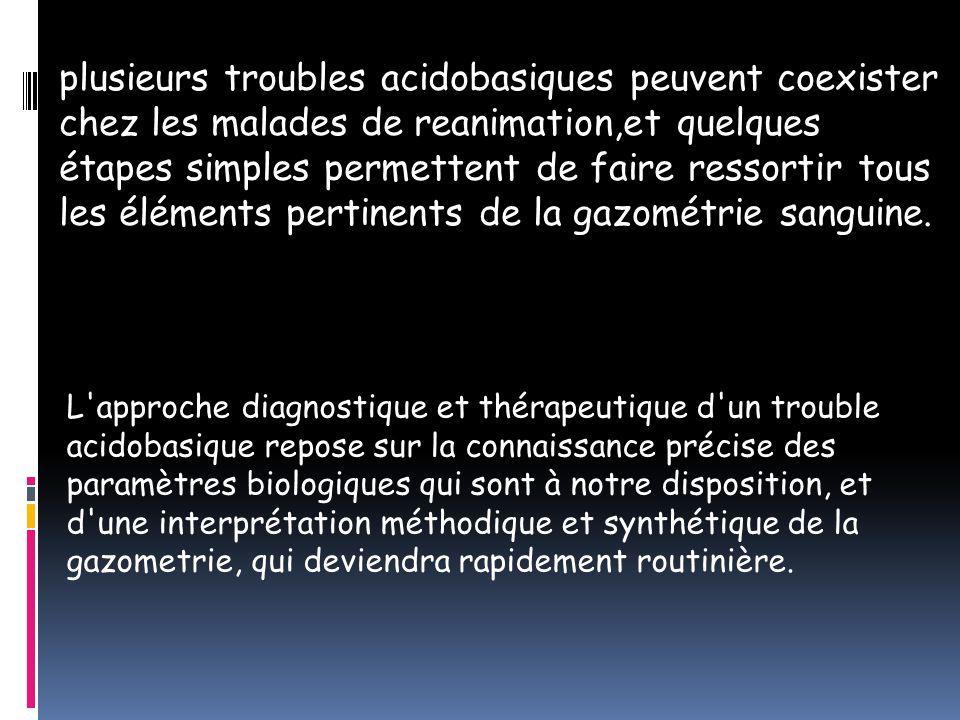 L approche diagnostique et thérapeutique d un trouble acidobasique repose sur la connaissance précise des paramètres biologiques qui sont à notre disposition, et d une interprétation méthodique et synthétique de la gazometrie, qui deviendra rapidement routinière.