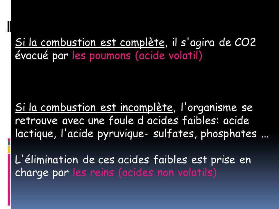 Si la combustion est complète, il s agira de CO2 évacué par les poumons (acide volatil) Si la combustion est incomplète, l organisme se retrouve avec une foule d acides faibles: acide lactique, l acide pyruvique- sulfates, phosphates...