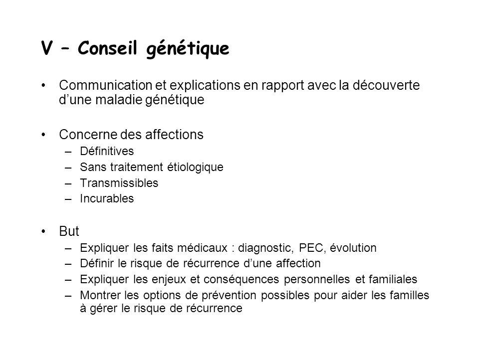 V – Conseil génétique Communication et explications en rapport avec la découverte d'une maladie génétique Concerne des affections –Définitives –Sans t