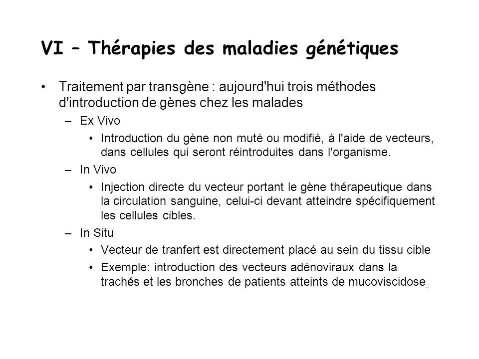 VI – Thérapies des maladies génétiques Traitement par transgène : aujourd'hui trois méthodes d'introduction de gènes chez les malades –Ex Vivo Introdu