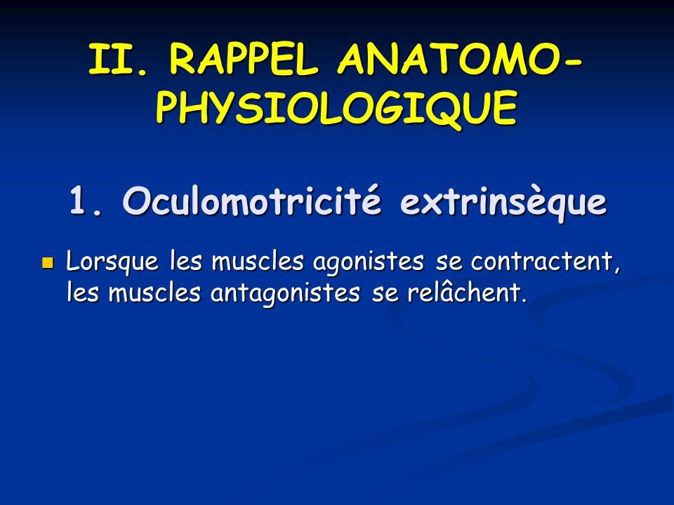 II. RAPPEL ANATOMO- PHYSIOLOGIQUE 1. Oculomotricité extrinsèque Lorsque les muscles agonistes se contractent, les muscles antagonistes se relâchent. L