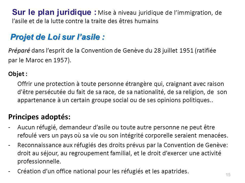 Préparé Préparé dans l'esprit de la Convention de Genève du 28 juillet 1951 (ratifiée par le Maroc en 1957).