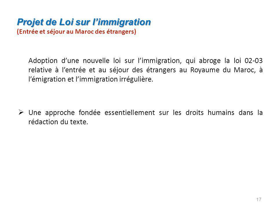 Projet de Loi sur l'immigration Projet de Loi sur l'immigration (Entrée et séjour au Maroc des étrangers) Adoption d'une nouvelle loi sur l'immigration, qui abroge la loi 02-03 relative à l'entrée et au séjour des étrangers au Royaume du Maroc, à l'émigration et l'immigration irrégulière.