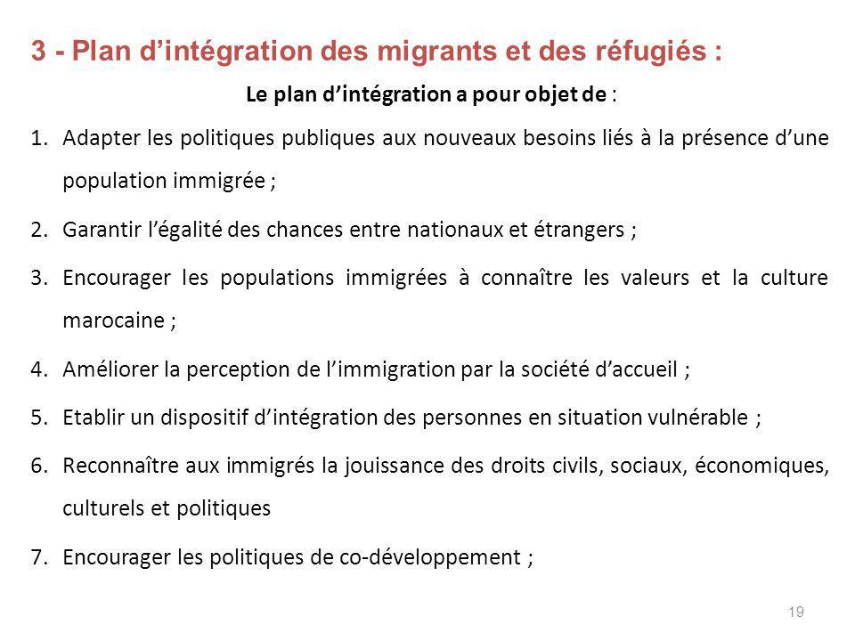 3 - Plan d'intégration des migrants et des réfugiés : Le plan d'intégration a pour objet de : 1.Adapter les politiques publiques aux nouveaux besoins liés à la présence d'une population immigrée ; 2.Garantir l'égalité des chances entre nationaux et étrangers ; 3.Encourager les populations immigrées à connaître les valeurs et la culture marocaine ; 4.Améliorer la perception de l'immigration par la société d'accueil ; 5.Etablir un dispositif d'intégration des personnes en situation vulnérable ; 6.Reconnaître aux immigrés la jouissance des droits civils, sociaux, économiques, culturels et politiques 7.Encourager les politiques de co-développement ; 19