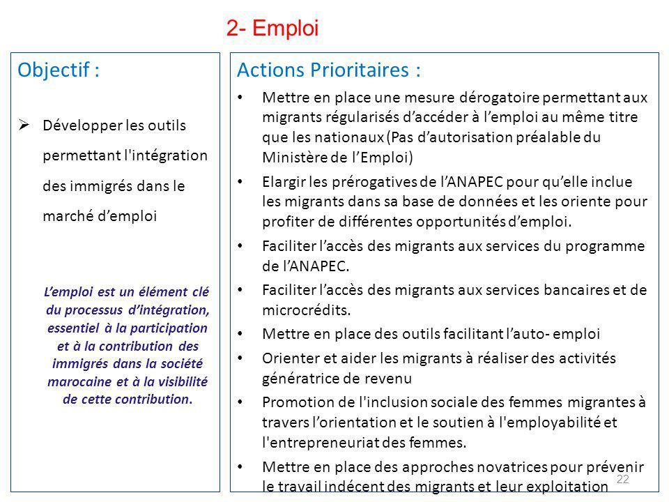 Objectif :  Développer les outils permettant l intégration des immigrés dans le marché d'emploi L'emploi est un élément clé du processus d'intégration, essentiel à la participation et à la contribution des immigrés dans la société marocaine et à la visibilité de cette contribution.