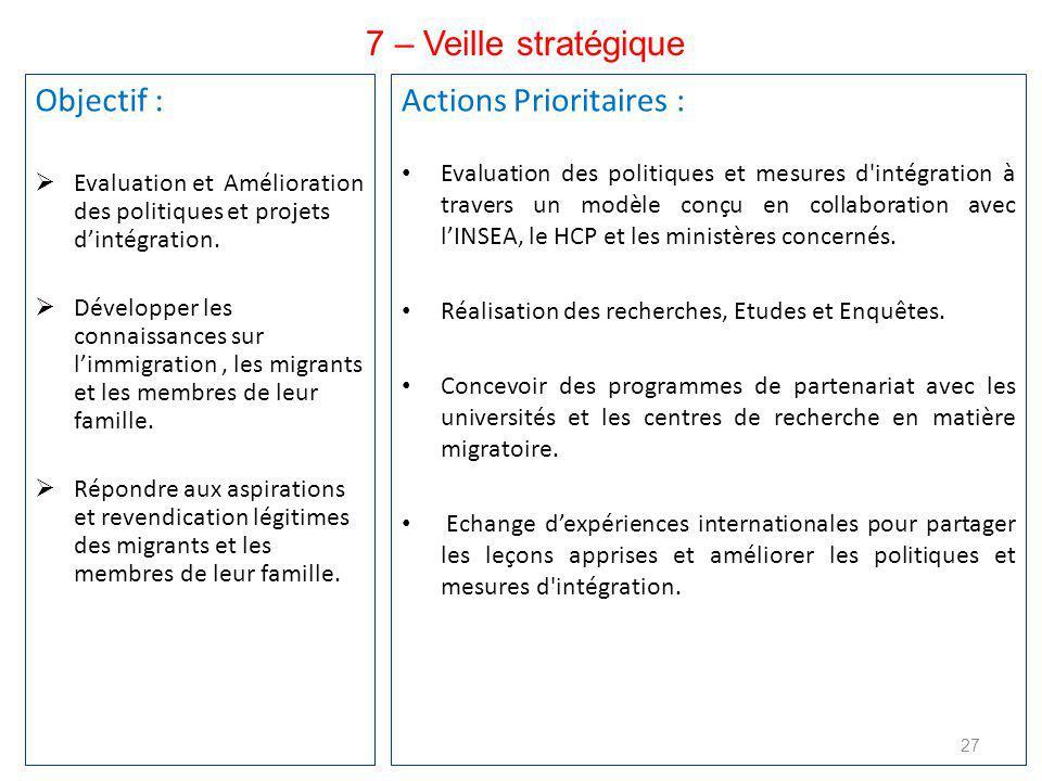 Objectif :  Evaluation et Amélioration des politiques et projets d'intégration.