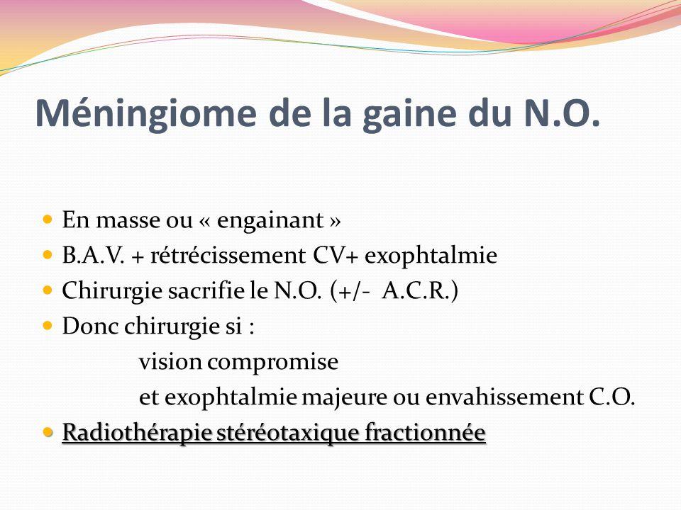 Méningiome de la gaine du N.O. En masse ou « engainant » B.A.V. + rétrécissement CV+ exophtalmie Chirurgie sacrifie le N.O. (+/- A.C.R.) Donc chirurgi