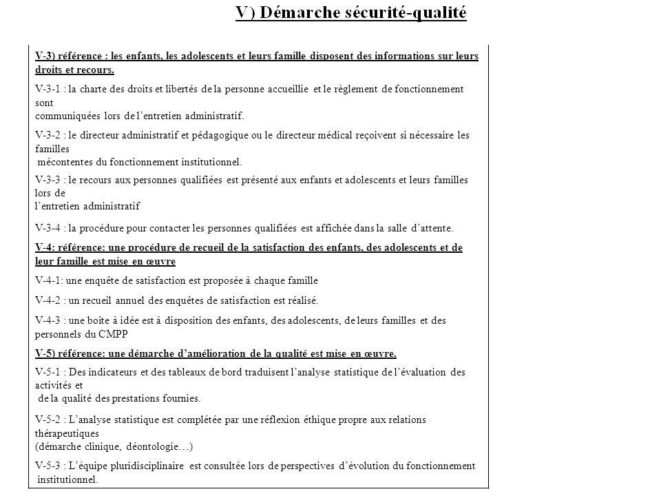 V-3) référence : les enfants, les adolescents et leurs famille disposent des informations sur leurs droits et recours. V-3-1 : la charte des droits et
