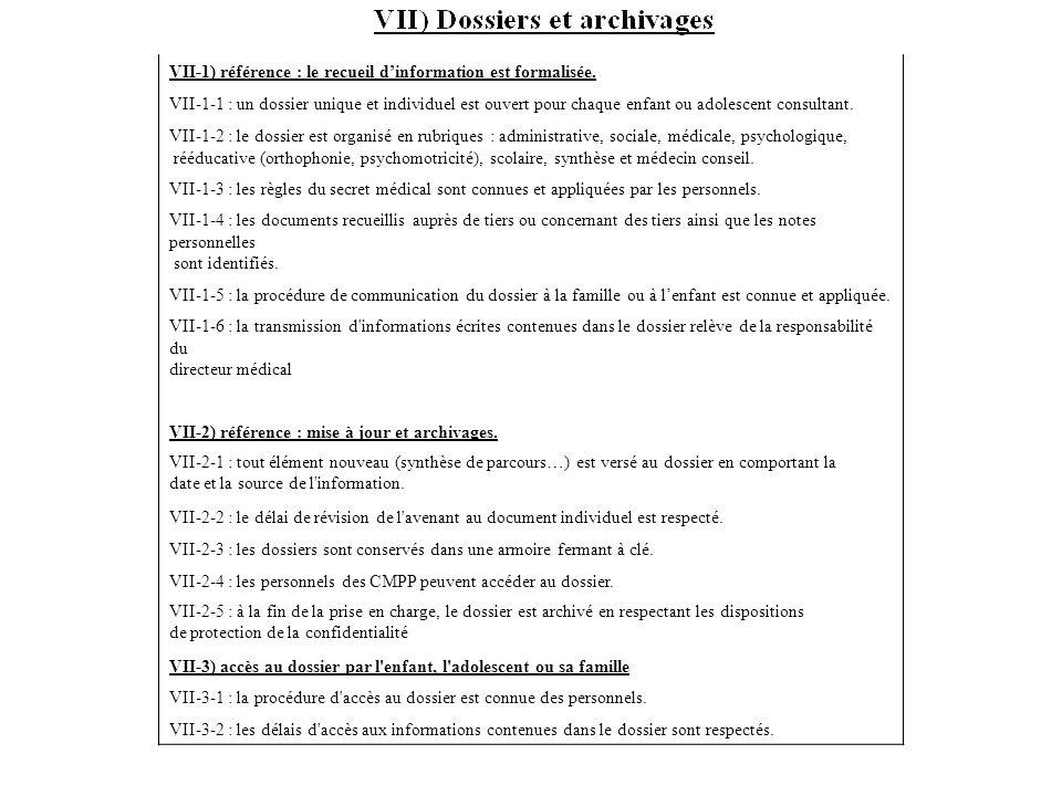VII-1) référence : le recueil d'information est formalisée. VII-1-1 : un dossier unique et individuel est ouvert pour chaque enfant ou adolescent cons