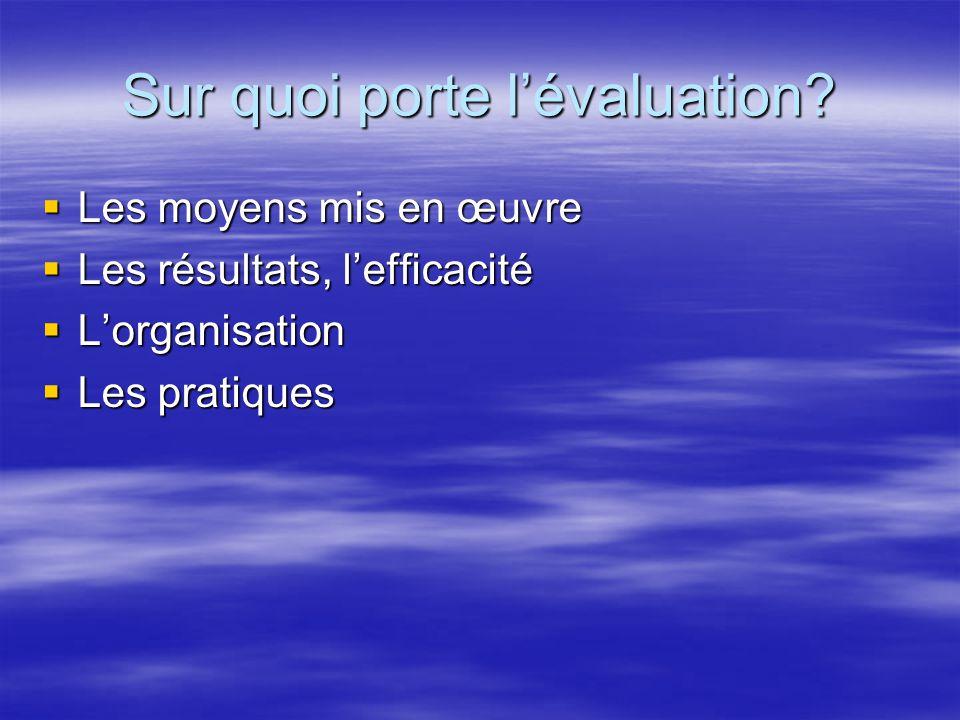 Sur quoi porte l'évaluation?  Les moyens mis en œuvre  Les résultats, l'efficacité  L'organisation  Les pratiques