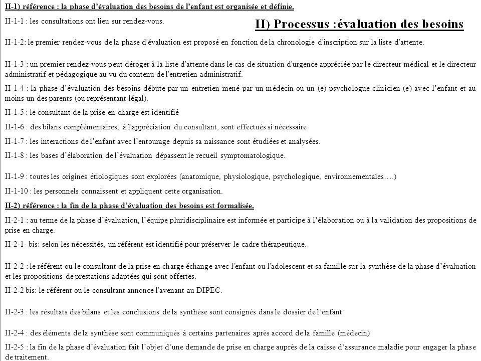 Evaluation et pratiques cliniques  L'évaluation: quelle nouveauté.