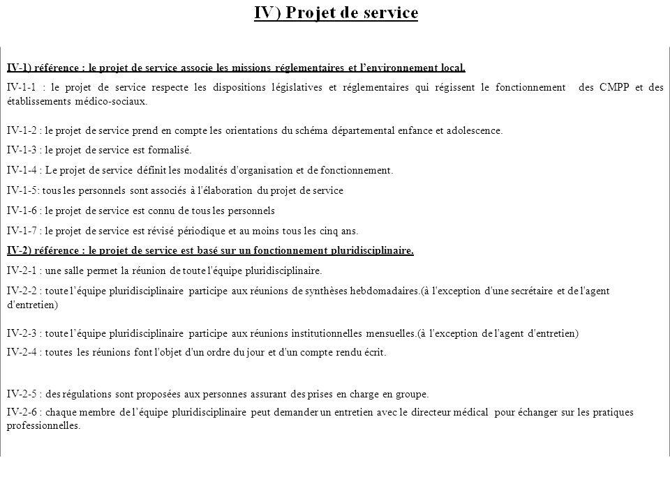 IV-1) référence : le projet de service associe les missions réglementaires et l'environnement local. IV-1-1 : le projet de service respecte les dispos