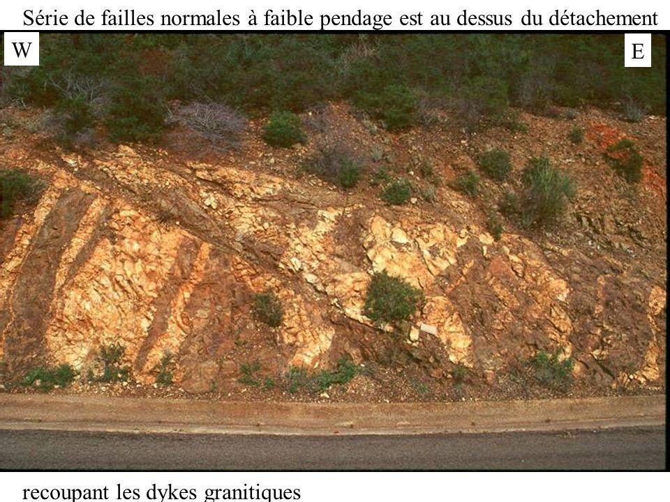 W E Série de failles normales à faible pendage est au dessus du détachement recoupant les dykes granitiques