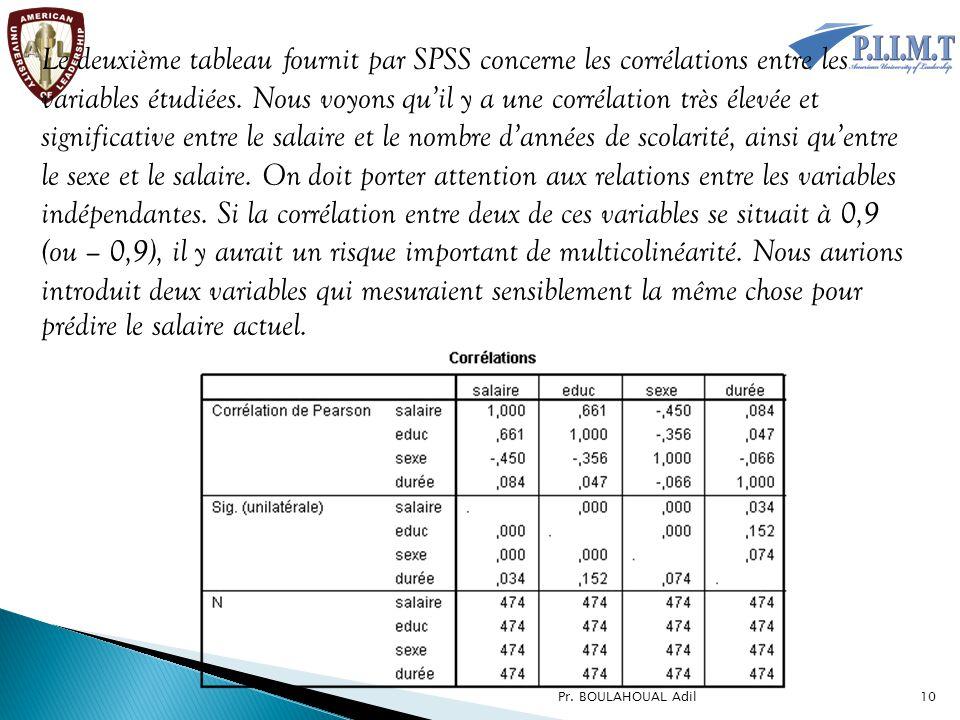 Le deuxième tableau fournit par SPSS concerne les corrélations entre les variables étudiées. Nous voyons qu'il y a une corrélation très élevée et sign