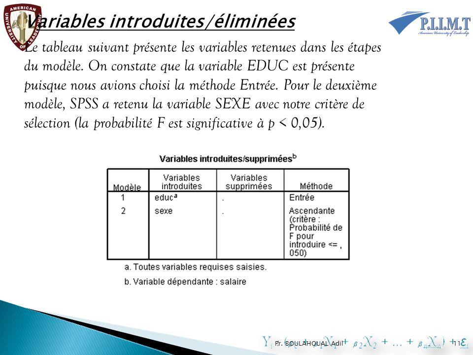 Variables introduites/éliminées Le tableau suivant présente les variables retenues dans les étapes du modèle. On constate que la variable EDUC est pré