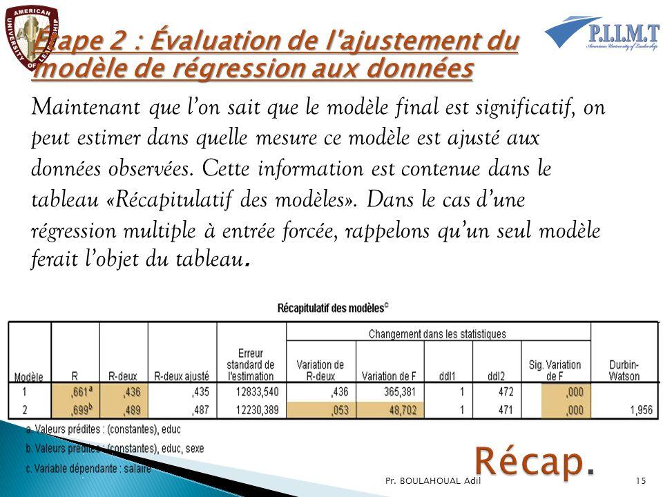 Étape 2 : Évaluation de l'ajustement du modèle de régression aux données Maintenant que l'on sait que le modèle final est significatif, on peut estime