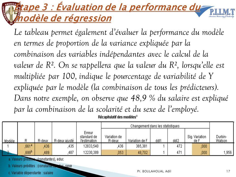 Étape 3 : Évaluation de la performance du modèle de régression Le tableau permet également d'évaluer la performance du modèle en termes de proportion
