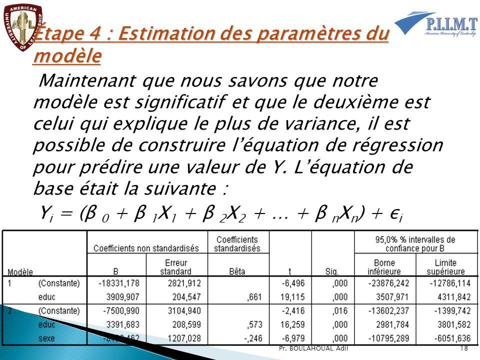 Étape 4 : Estimation des paramètres du modèle Maintenant que nous savons que notre modèle est significatif et que le deuxième est celui qui explique l