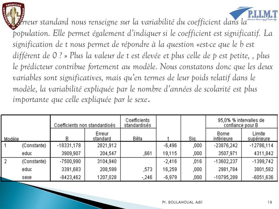 L'erreur standard nous renseigne sur la variabilité du coefficient dans la population. Elle permet également d'indiquer si le coefficient est signific