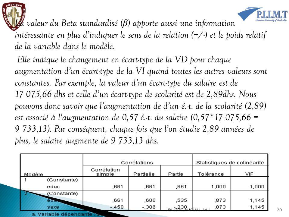 La valeur du Beta standardisé ( β ) apporte aussi une information intéressante en plus d'indiquer le sens de la relation (+/-) et le poids relatif de