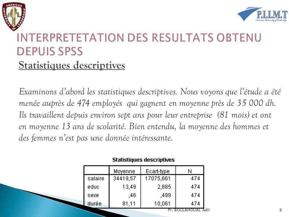 Statistiques descriptives Examinons d'abord les statistiques descriptives. Nous voyons que l'étude a été menée auprès de 474 employés qui gagnent en m