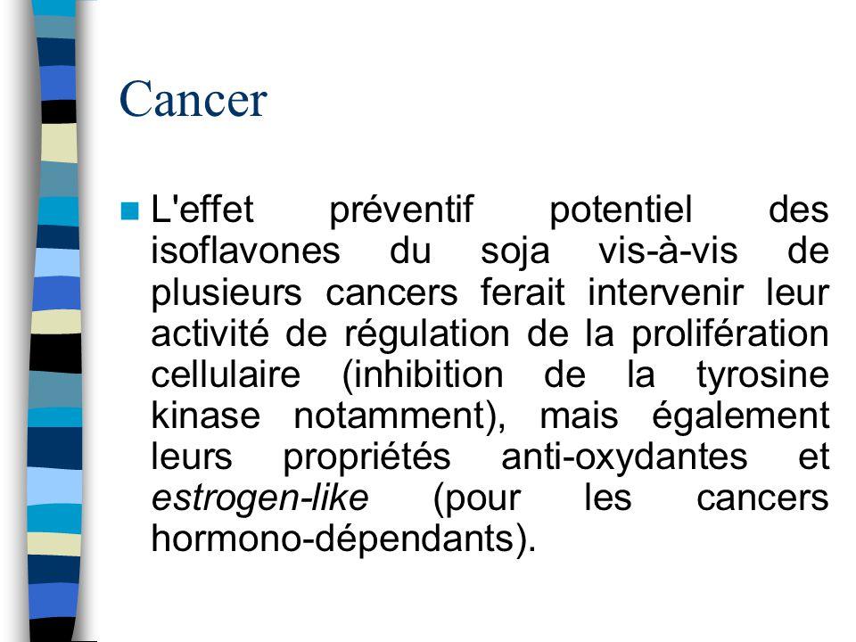 Cancer L'effet préventif potentiel des isoflavones du soja vis-à-vis de plusieurs cancers ferait intervenir leur activité de régulation de la prolifér