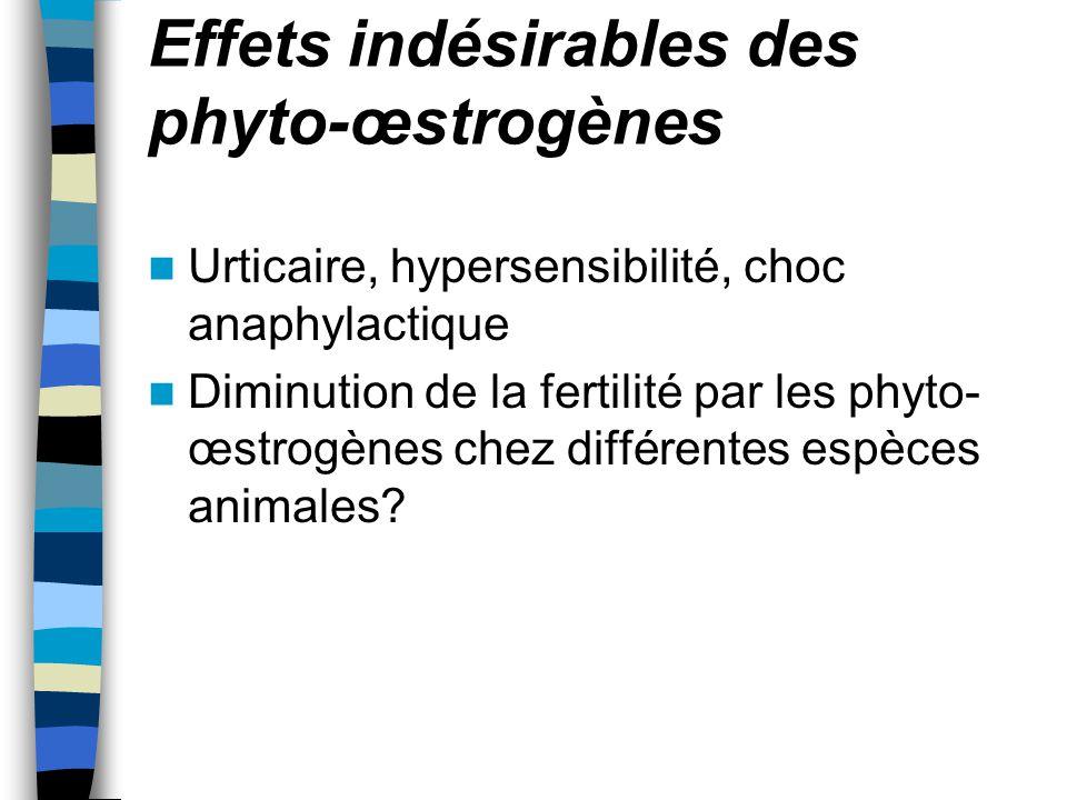Effets indésirables des phyto-œstrogènes Urticaire, hypersensibilité, choc anaphylactique Diminution de la fertilité par les phyto- œstrogènes chez di