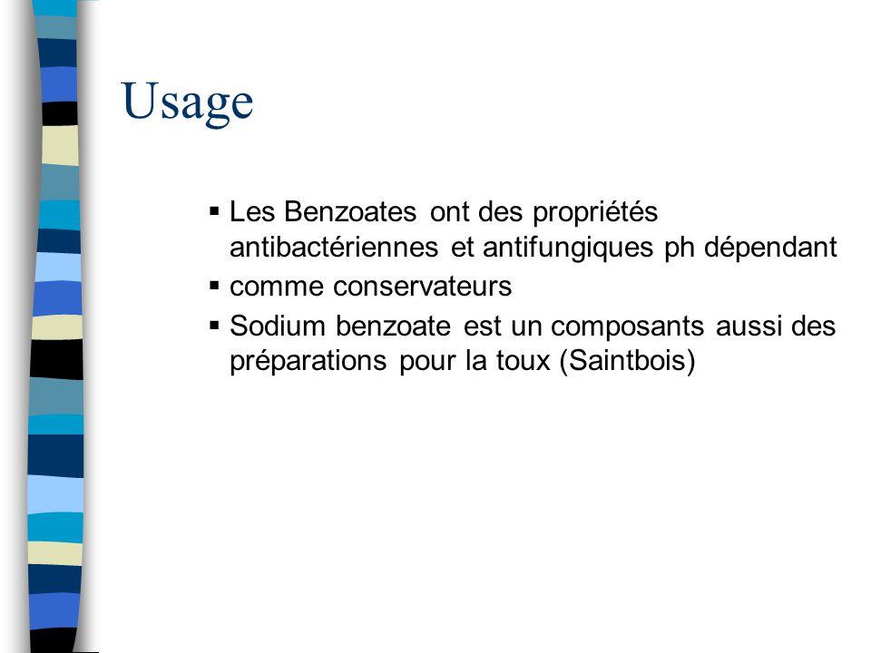 Usage  Les Benzoates ont des propriétés antibactériennes et antifungiques ph dépendant  comme conservateurs  Sodium benzoate est un composants auss