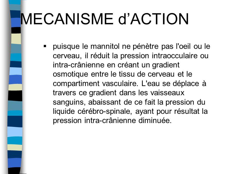 MECANISME d'ACTION  puisque le mannitol ne pénètre pas l'oeil ou le cerveau, il réduit la pression intraocculaire ou intra-crânienne en créant un gra